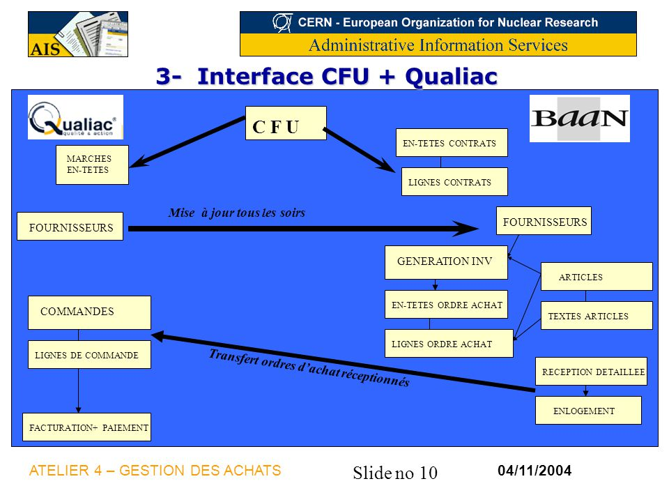 3- Interface CFU + Qualiac