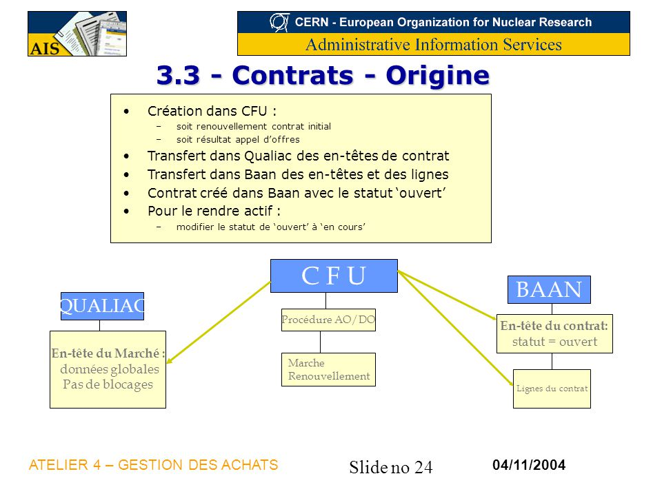 3.3 - Contrats - Origine C F U BAAN QUALIAC
