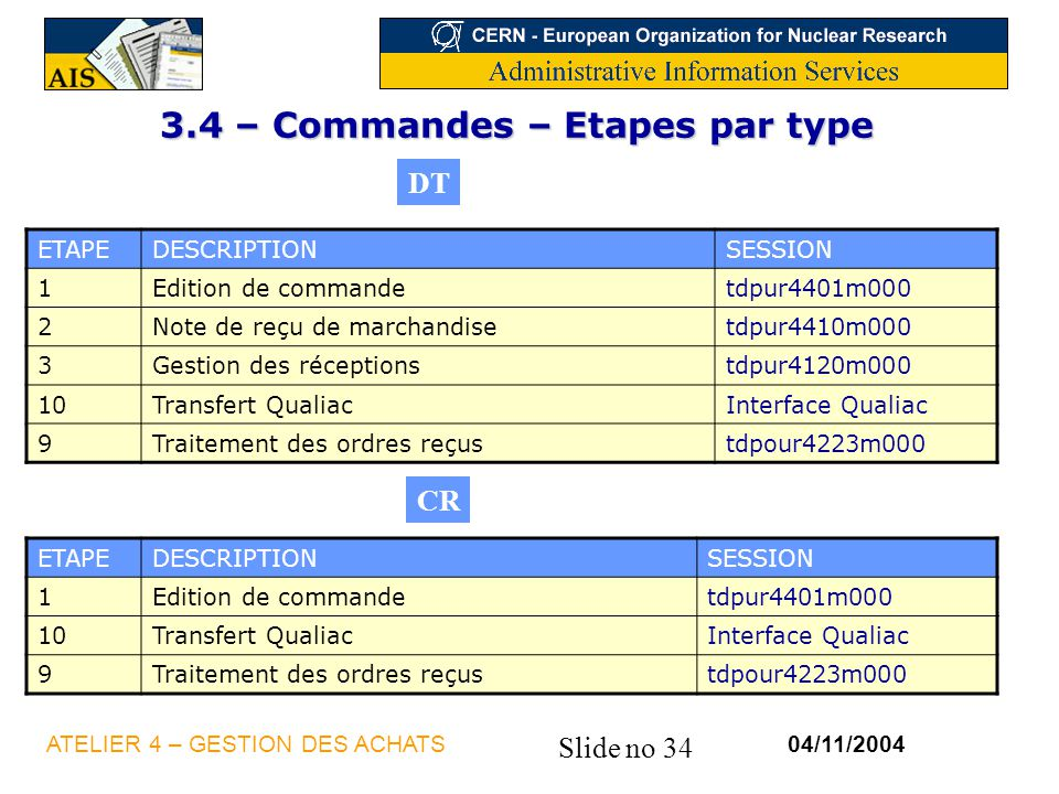 3.4 – Commandes – Etapes par type