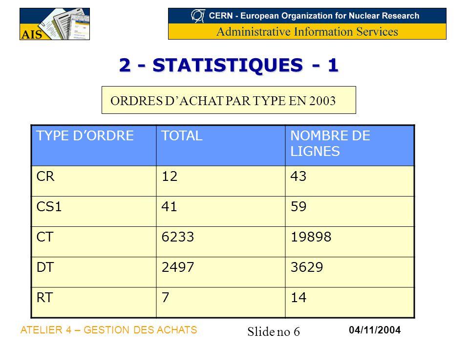 2 - STATISTIQUES - 1 ORDRES D'ACHAT PAR TYPE EN 2003 TYPE D'ORDRE