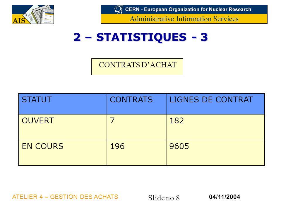 2 – STATISTIQUES - 3 CONTRATS D'ACHAT STATUT CONTRATS