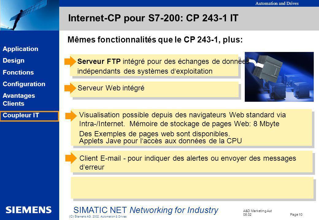Internet-CP pour S7-200: CP 243-1 IT