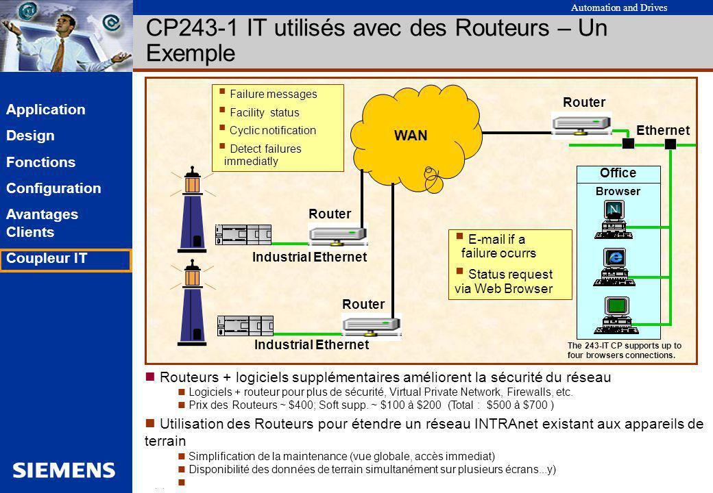 CP243-1 IT utilisés avec des Routeurs – Un Exemple