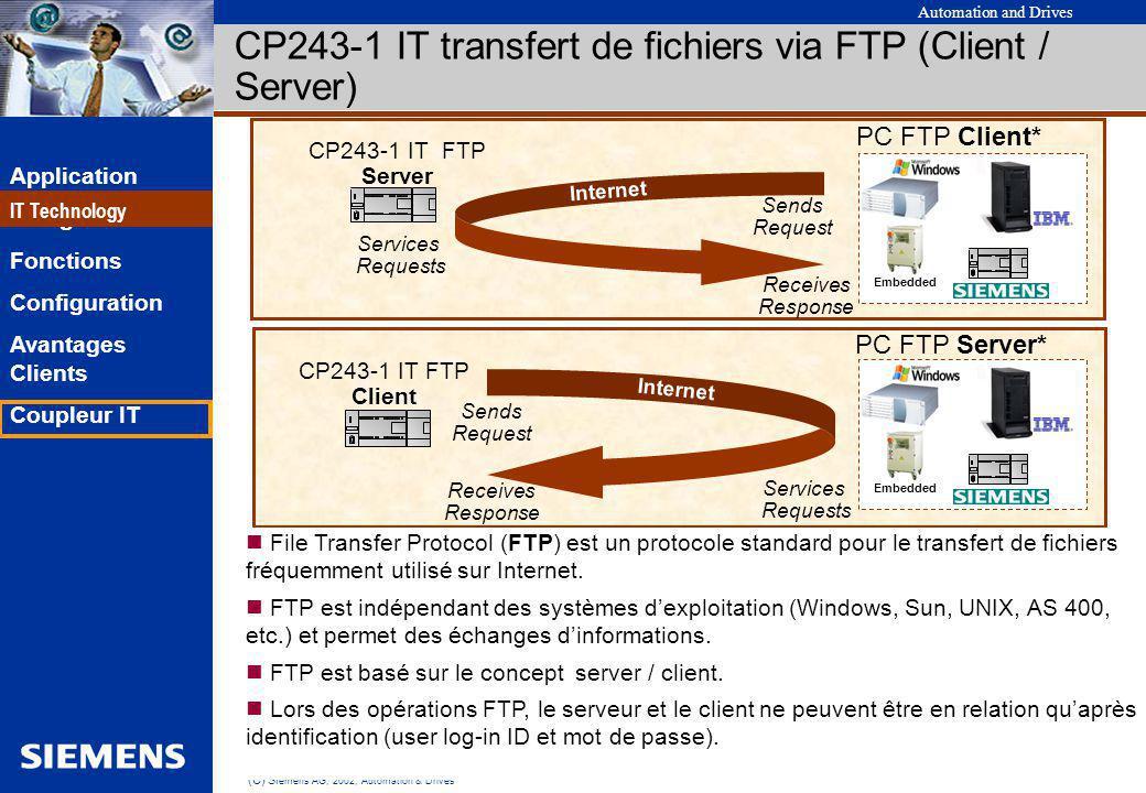 CP243-1 IT transfert de fichiers via FTP (Client / Server)