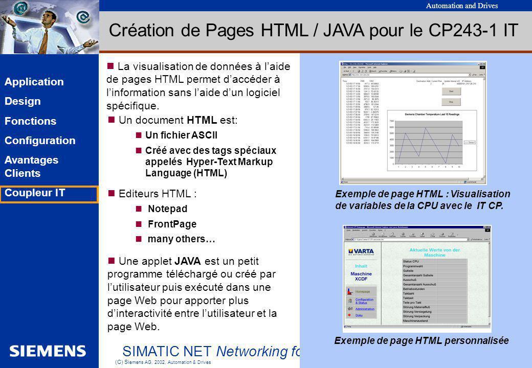 Création de Pages HTML / JAVA pour le CP243-1 IT