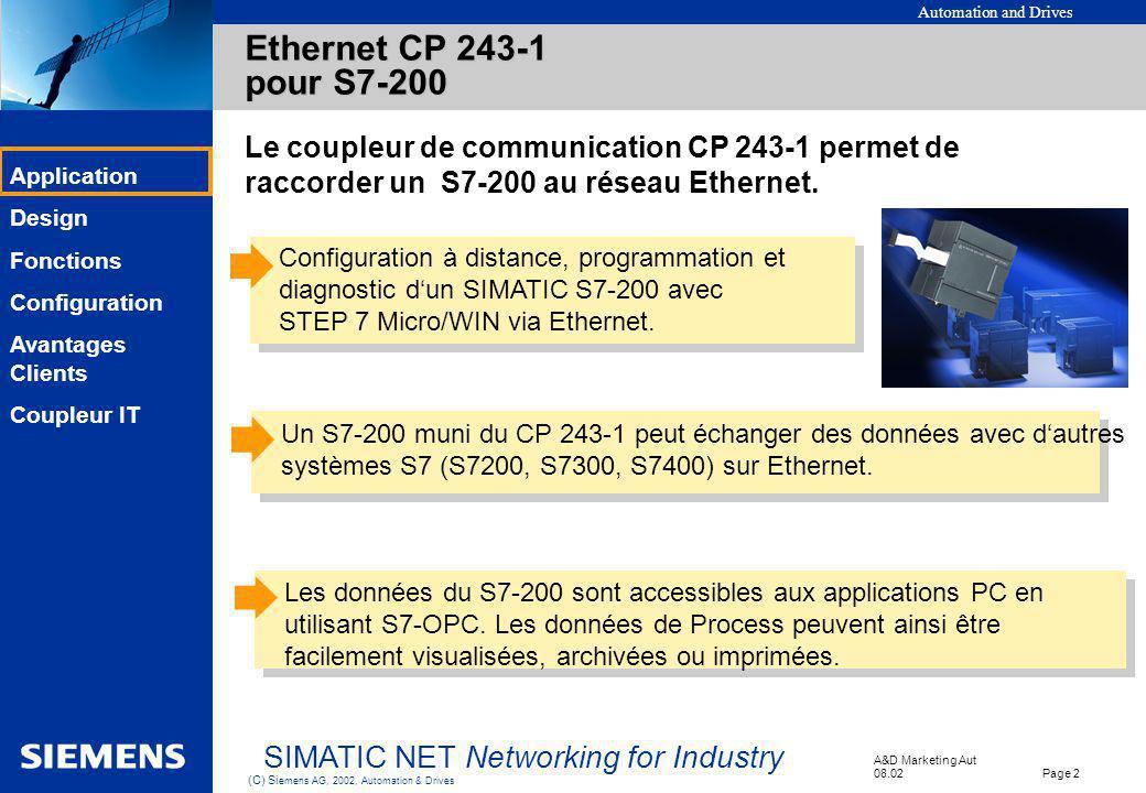 Ethernet CP 243-1 pour S7-200 Le coupleur de communication CP 243-1 permet de raccorder un S7-200 au réseau Ethernet.
