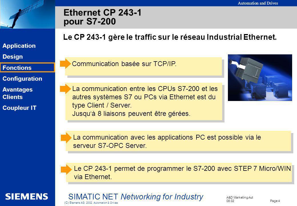 Ethernet CP 243-1 pour S7-200 Le CP 243-1 gère le traffic sur le réseau Industrial Ethernet. Communication basée sur TCP/IP.