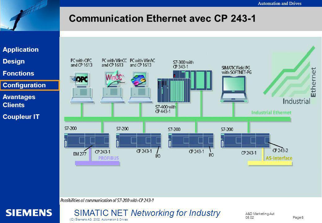 Communication Ethernet avec CP 243-1