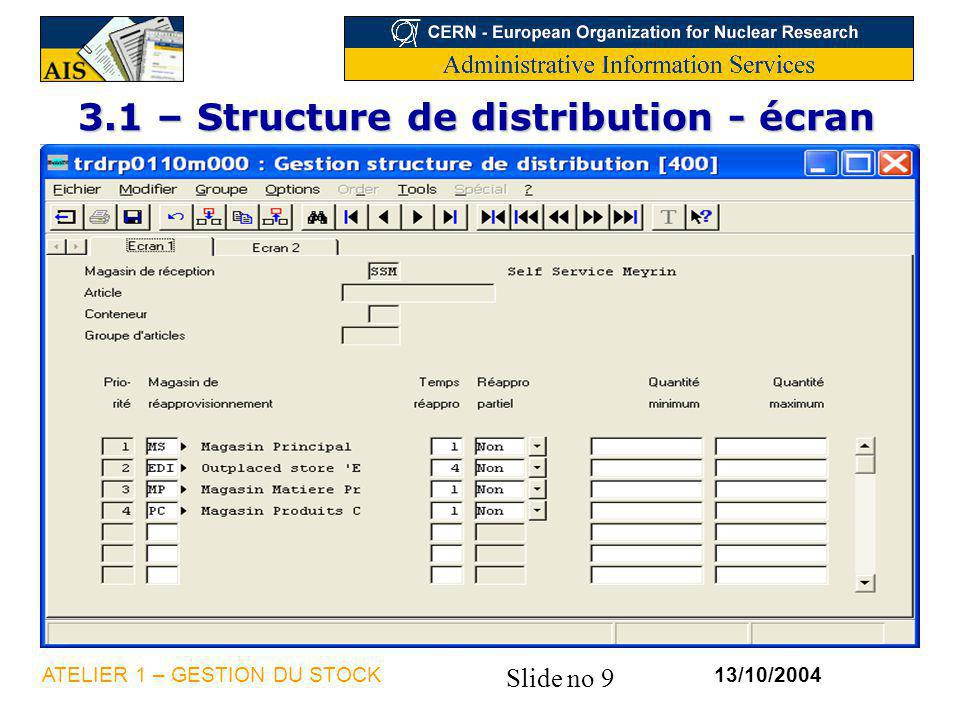 3.1 – Structure de distribution - écran