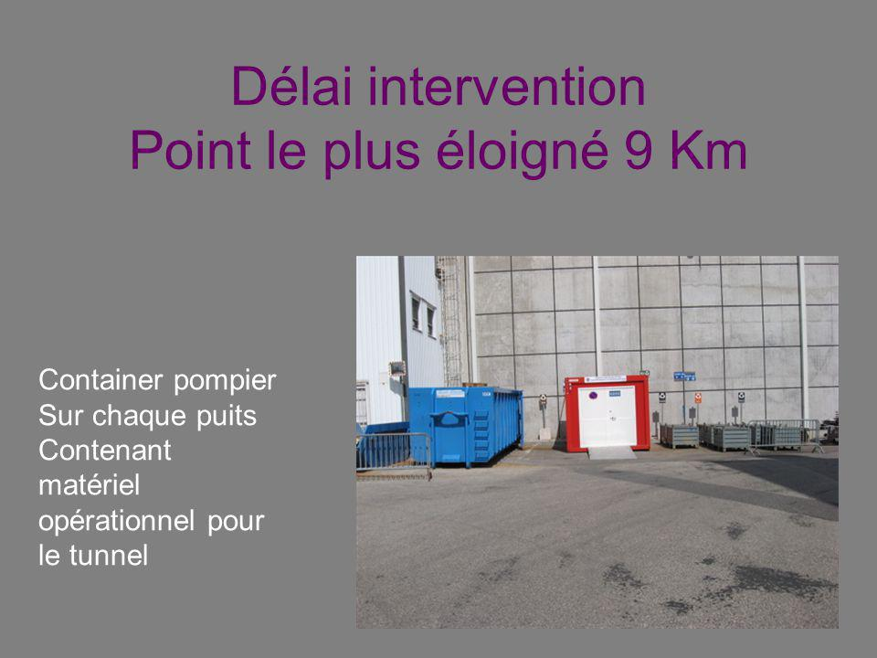 Délai intervention Point le plus éloigné 9 Km