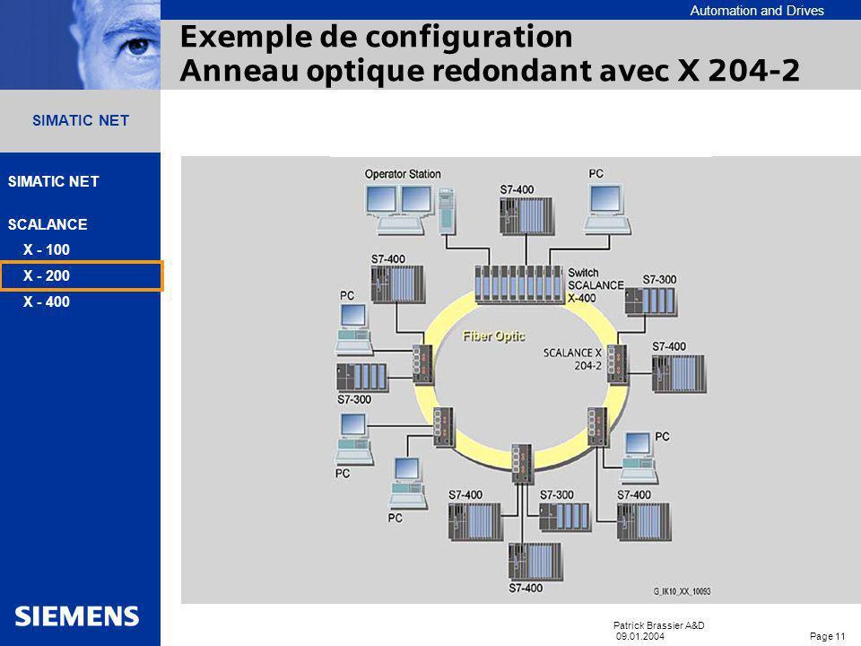 Exemple de configuration Anneau optique redondant avec X 204-2
