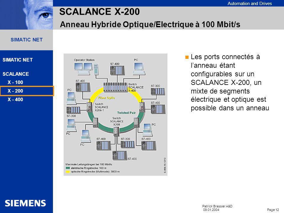 SCALANCE X-200 Anneau Hybride Optique/Electrique à 100 Mbit/s