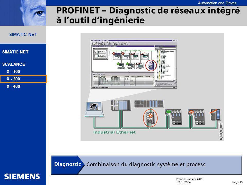 PROFINET – Diagnostic de réseaux intégré à l'outil d'ingénierie