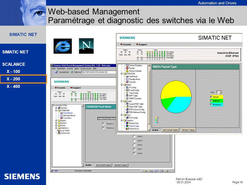 Web-based Management Paramétrage et diagnostic des switches via le Web
