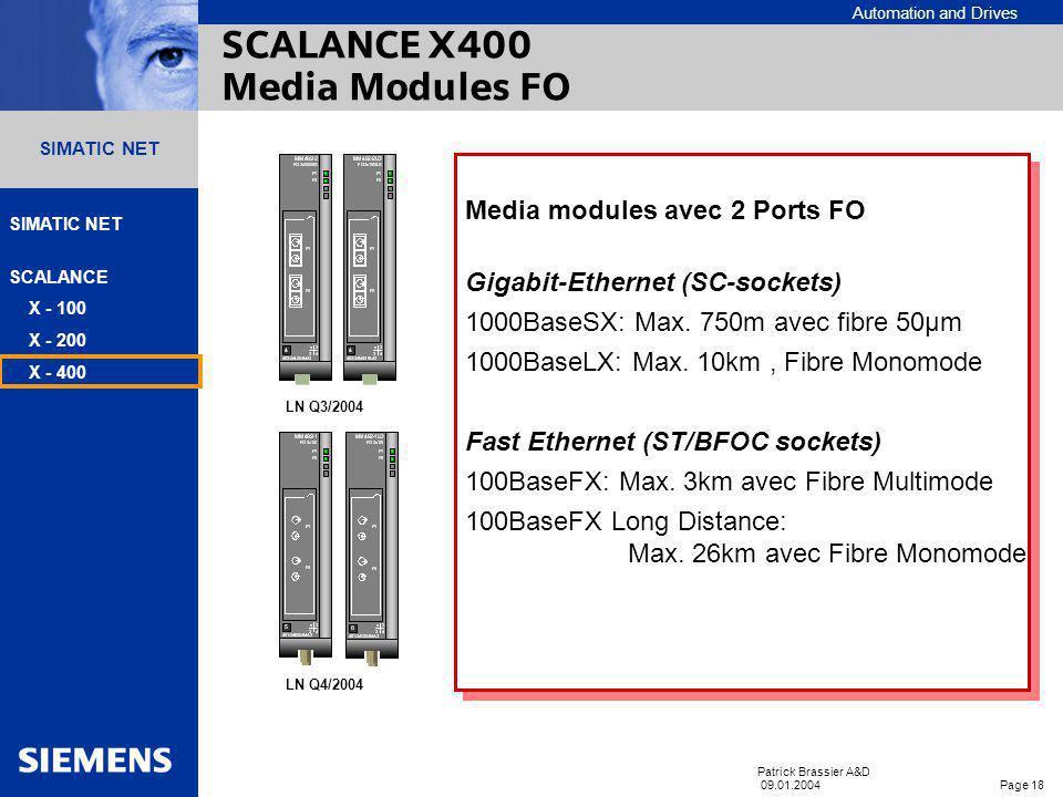 SCALANCE X400 Media Modules FO
