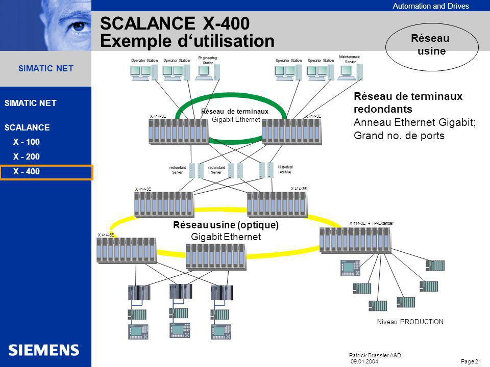 SCALANCE X-400 Exemple d'utilisation