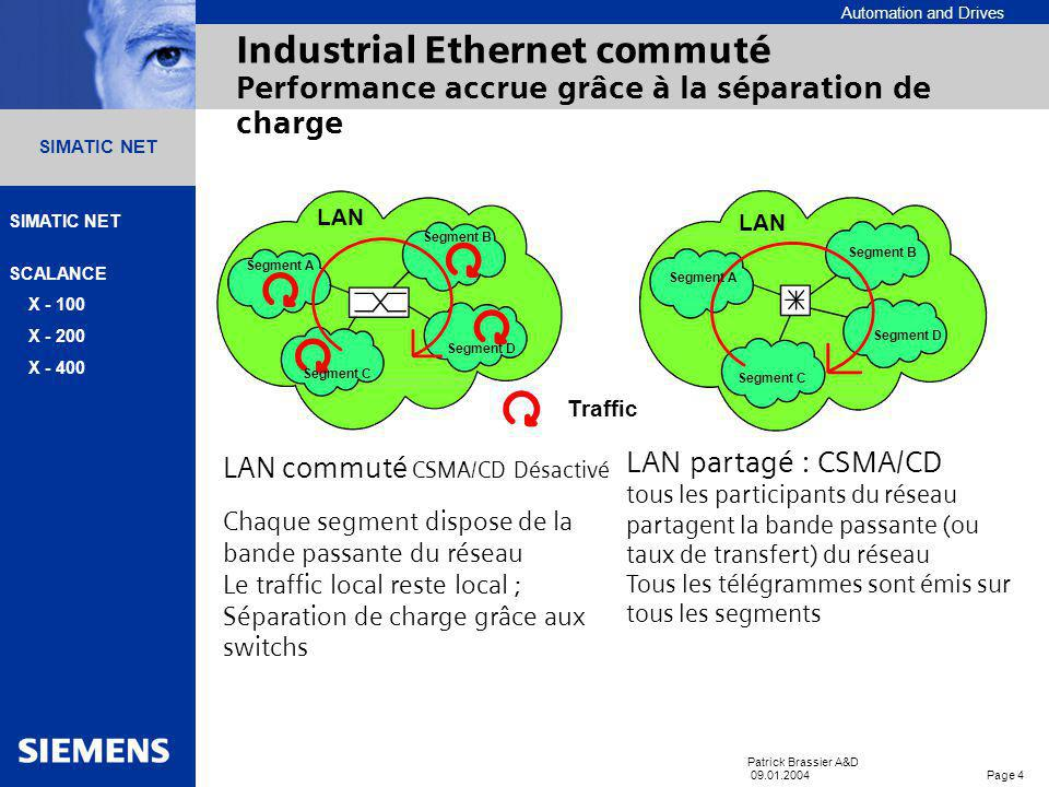 Industrial Ethernet commuté Performance accrue grâce à la séparation de charge