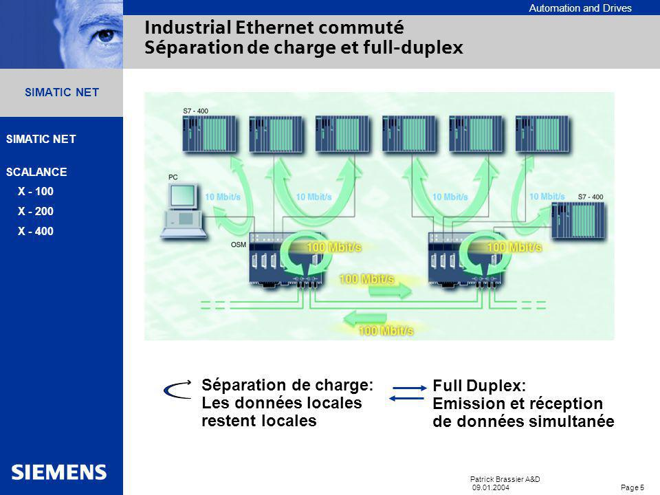 Industrial Ethernet commuté Séparation de charge et full-duplex