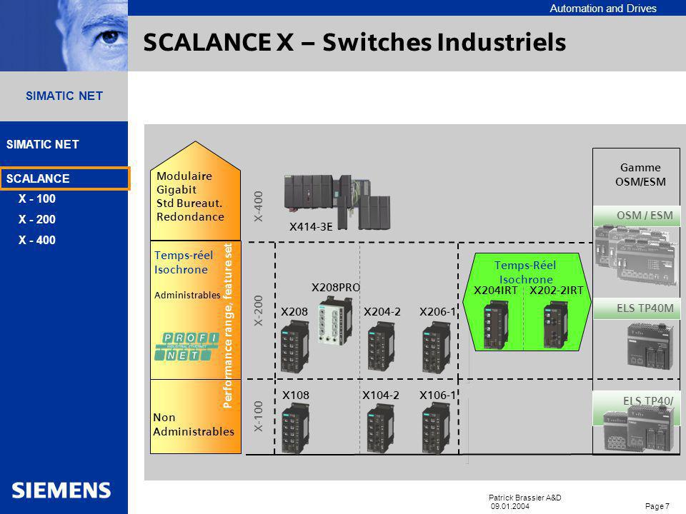 SCALANCE X – Switches Industriels