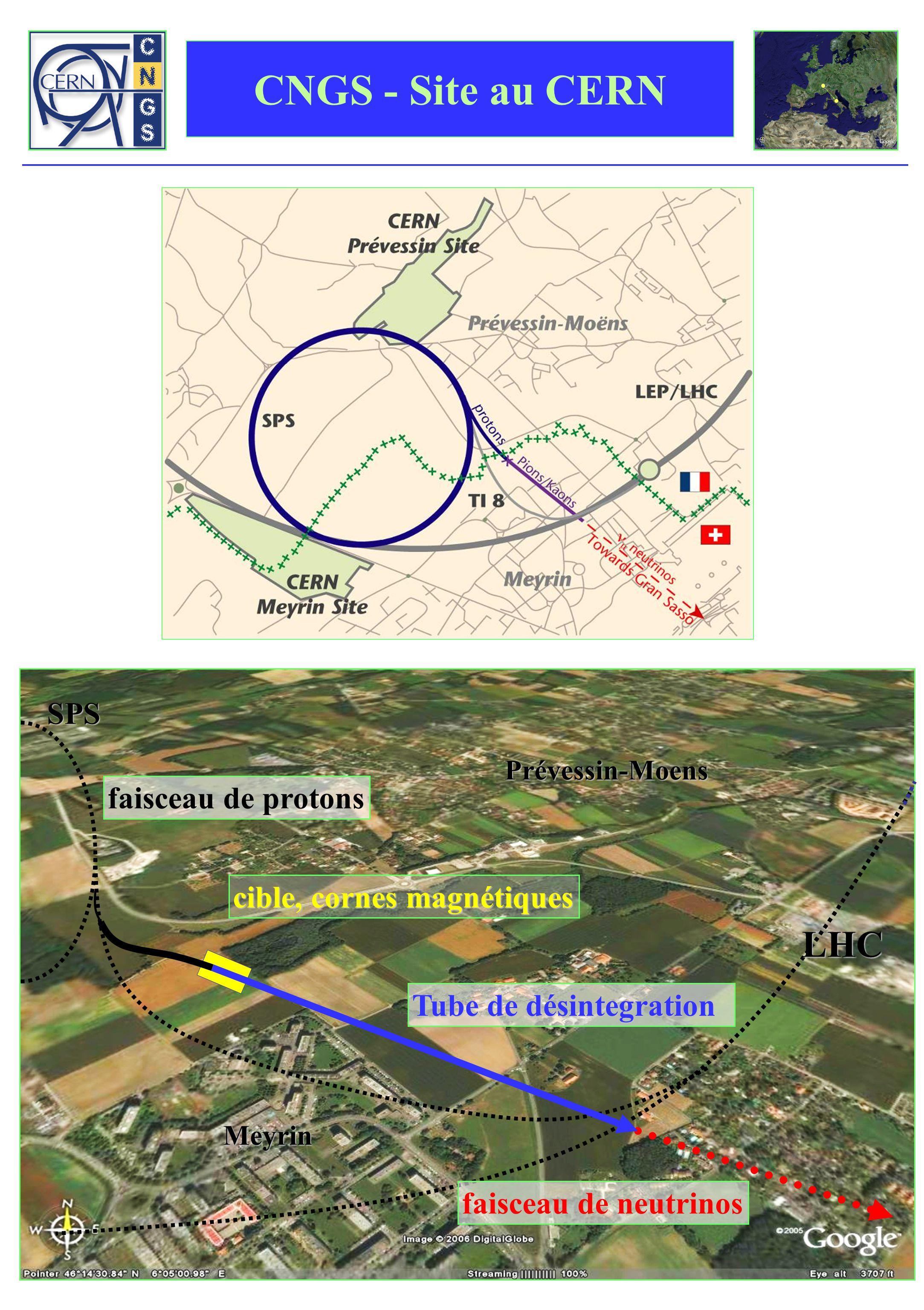CNGS - Site au CERN LHC SPS faisceau de protons