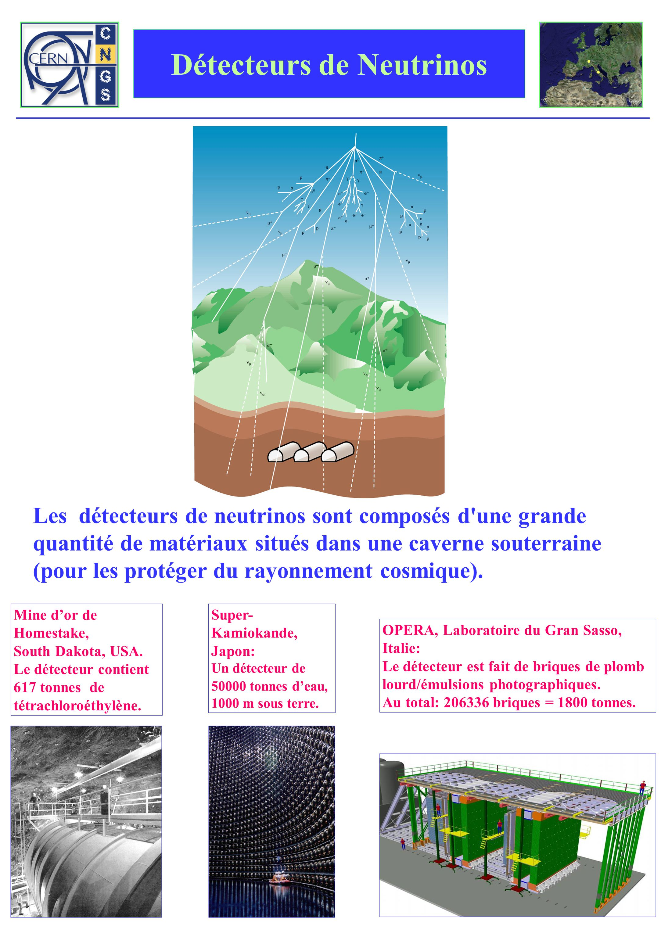 Détecteurs de Neutrinos