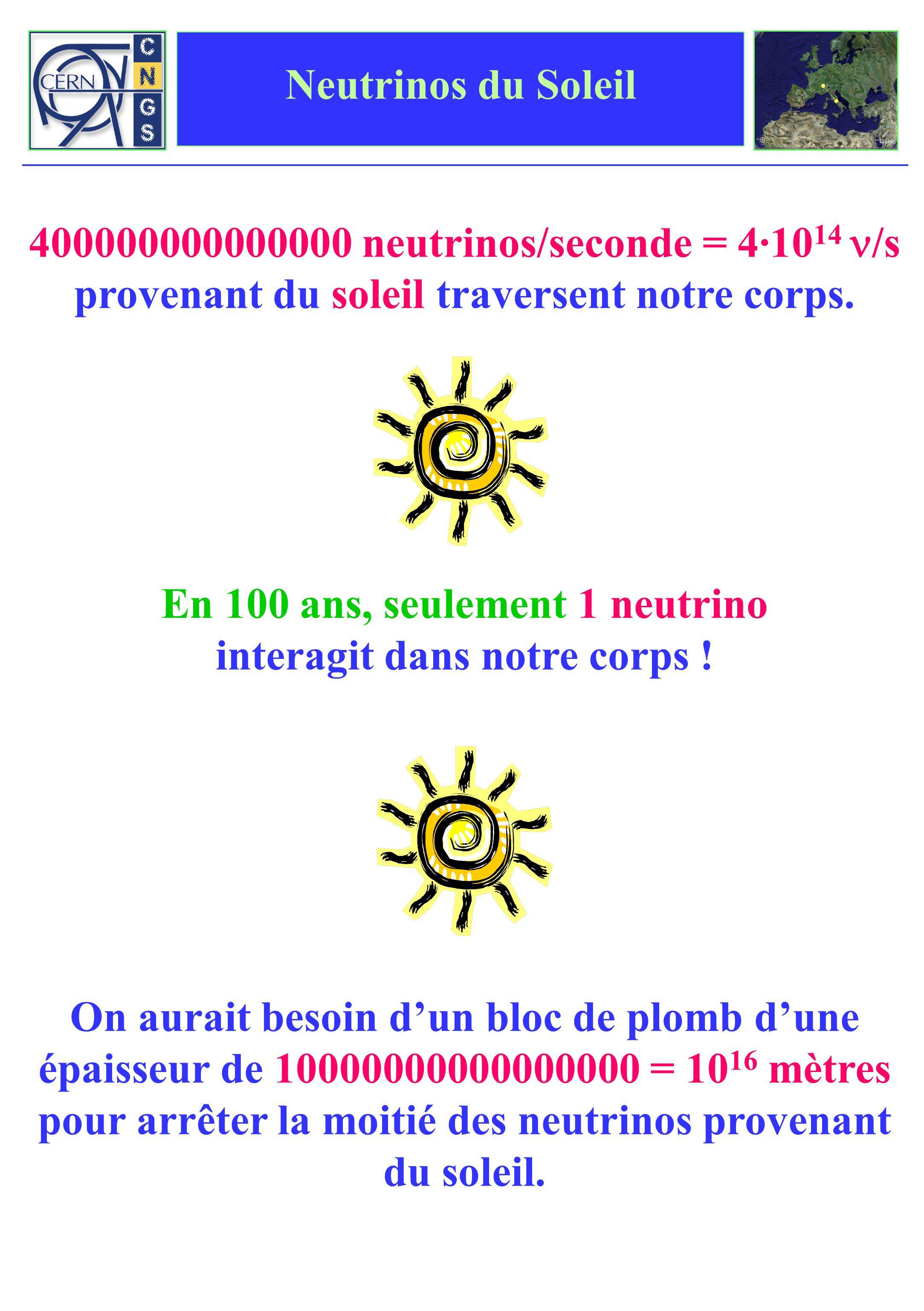 En 100 ans, seulement 1 neutrino interagit dans notre corps !