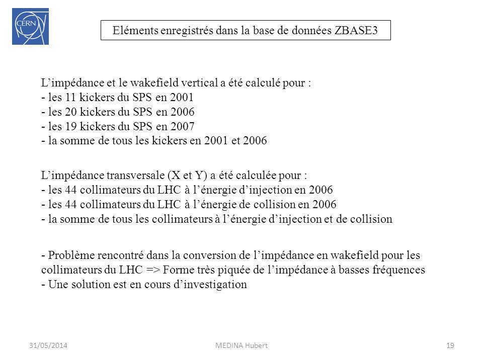 Eléments enregistrés dans la base de données ZBASE3
