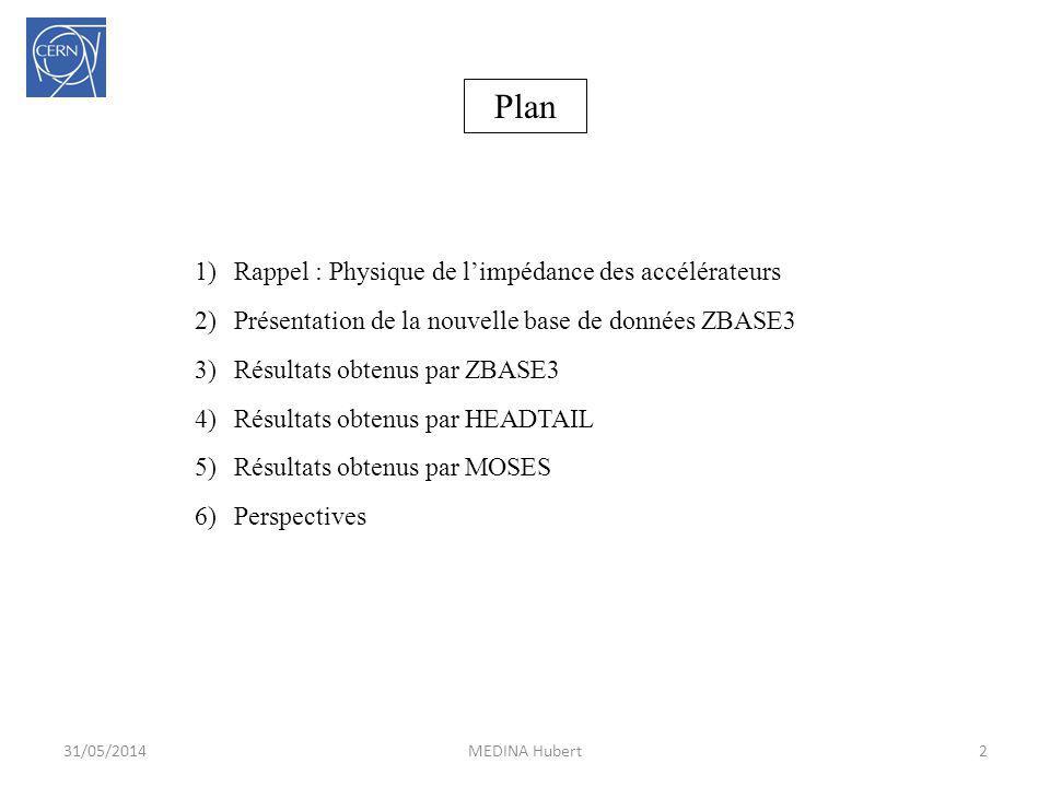 Plan Rappel : Physique de l'impédance des accélérateurs