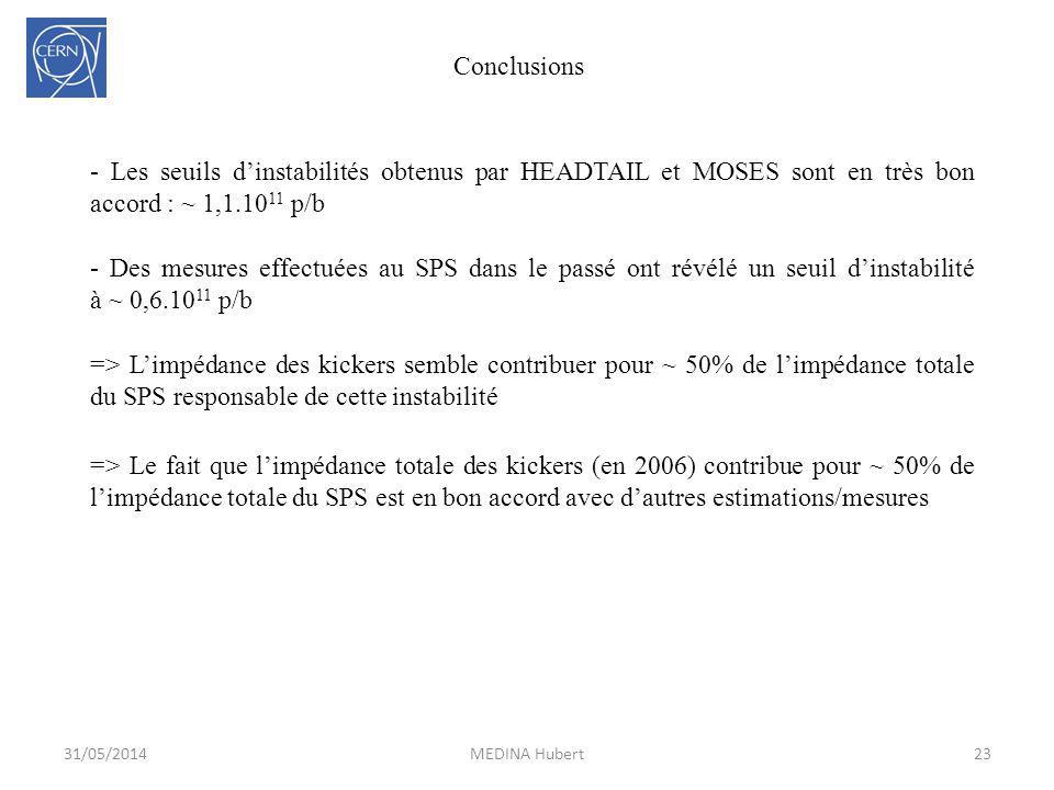 Conclusions - Les seuils d'instabilités obtenus par HEADTAIL et MOSES sont en très bon accord : ~ 1,1.1011 p/b.