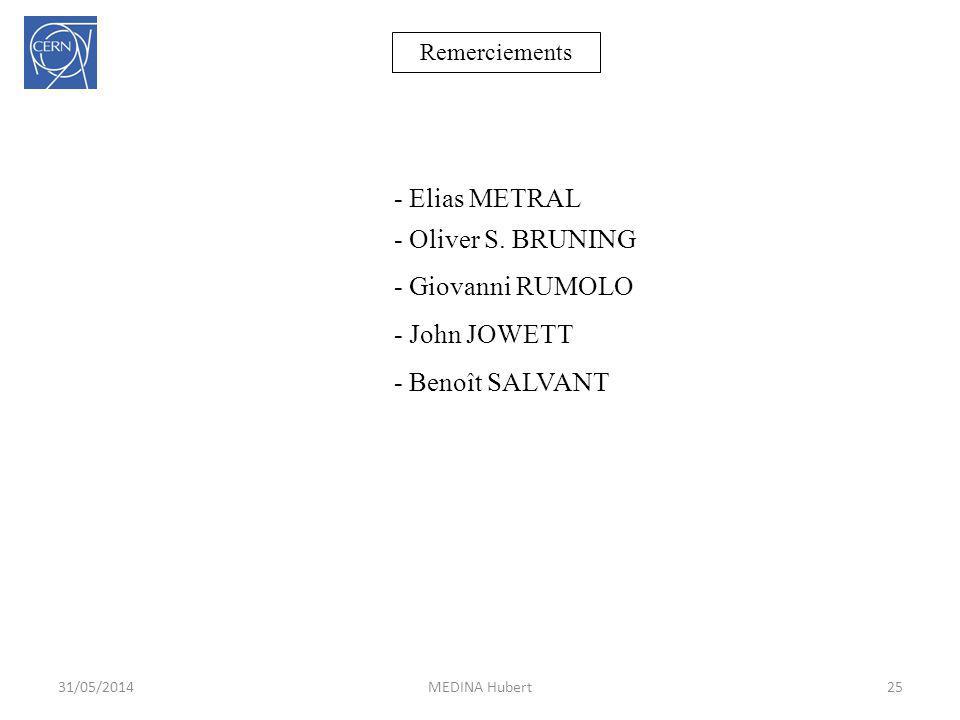 - Elias METRAL - Oliver S. BRUNING - Giovanni RUMOLO - John JOWETT