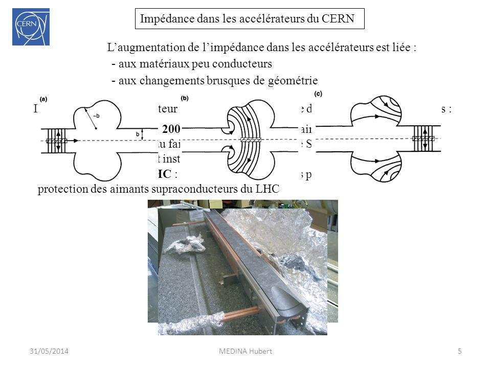 Impédance dans les accélérateurs du CERN