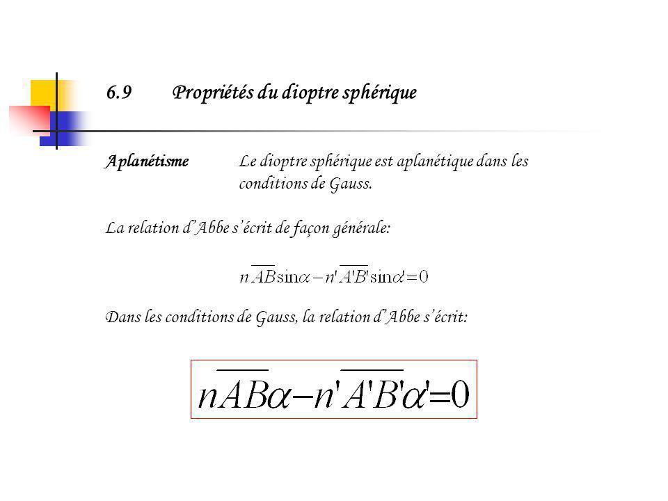 6.9 Propriétés du dioptre sphérique