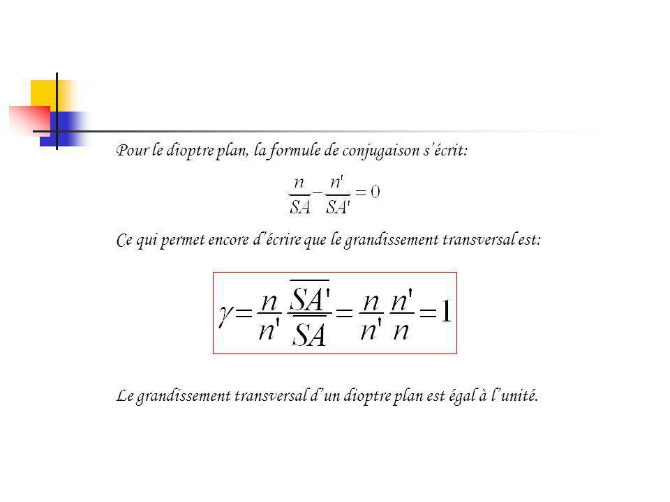 Pour le dioptre plan, la formule de conjugaison s'écrit: