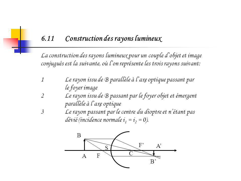 6.11 Construction des rayons lumineux