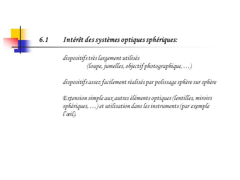 6.1 Intérêt des systèmes optiques sphériques: