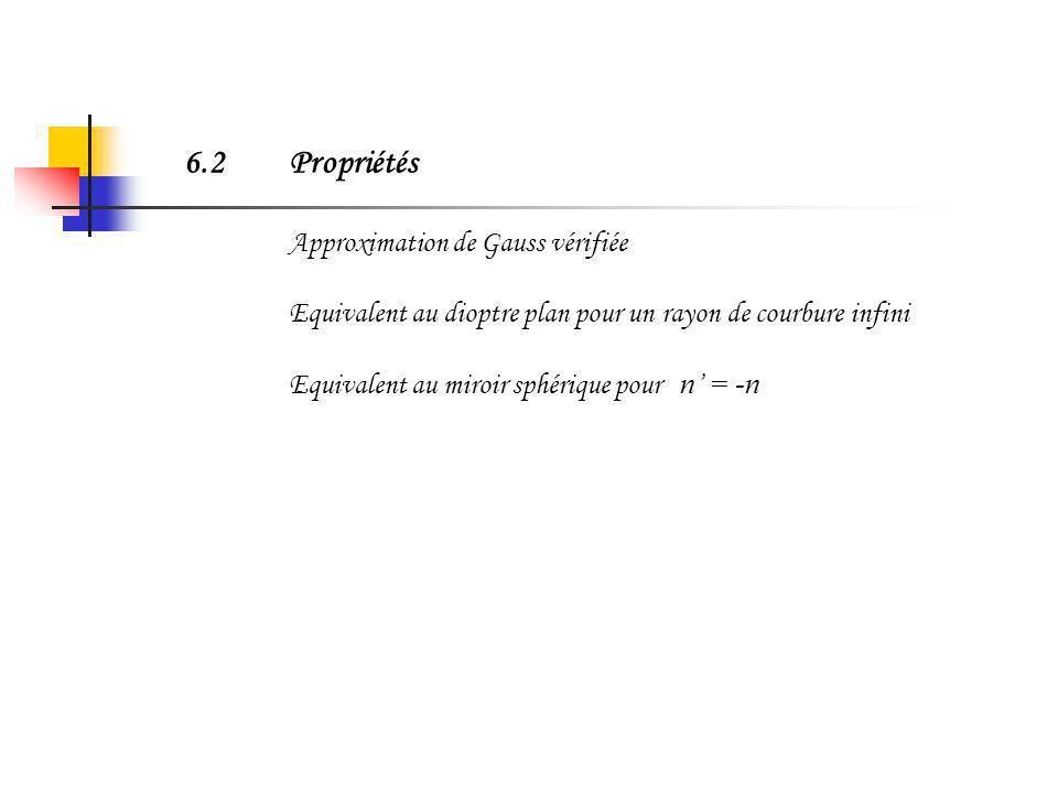 6.2 Propriétés Approximation de Gauss vérifiée