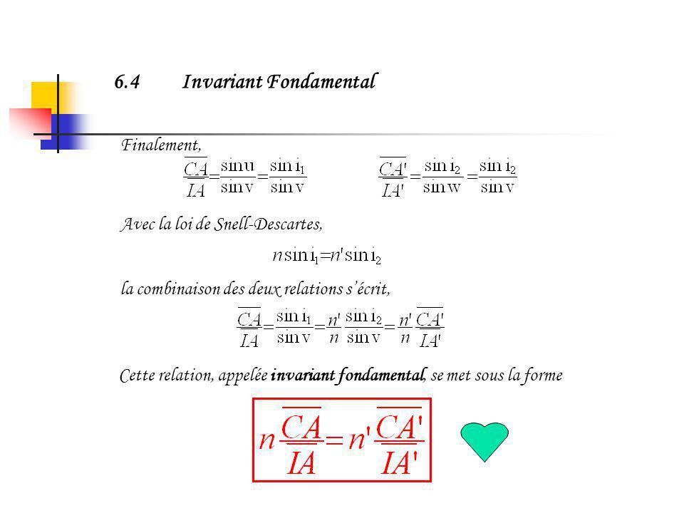 6.4 Invariant Fondamental