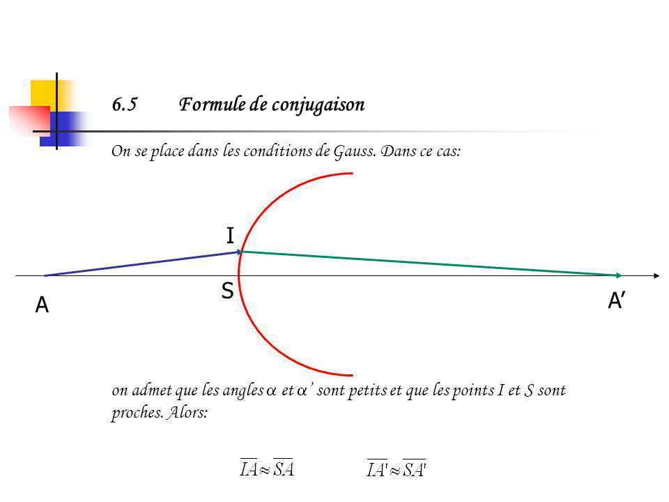 6.5 Formule de conjugaison