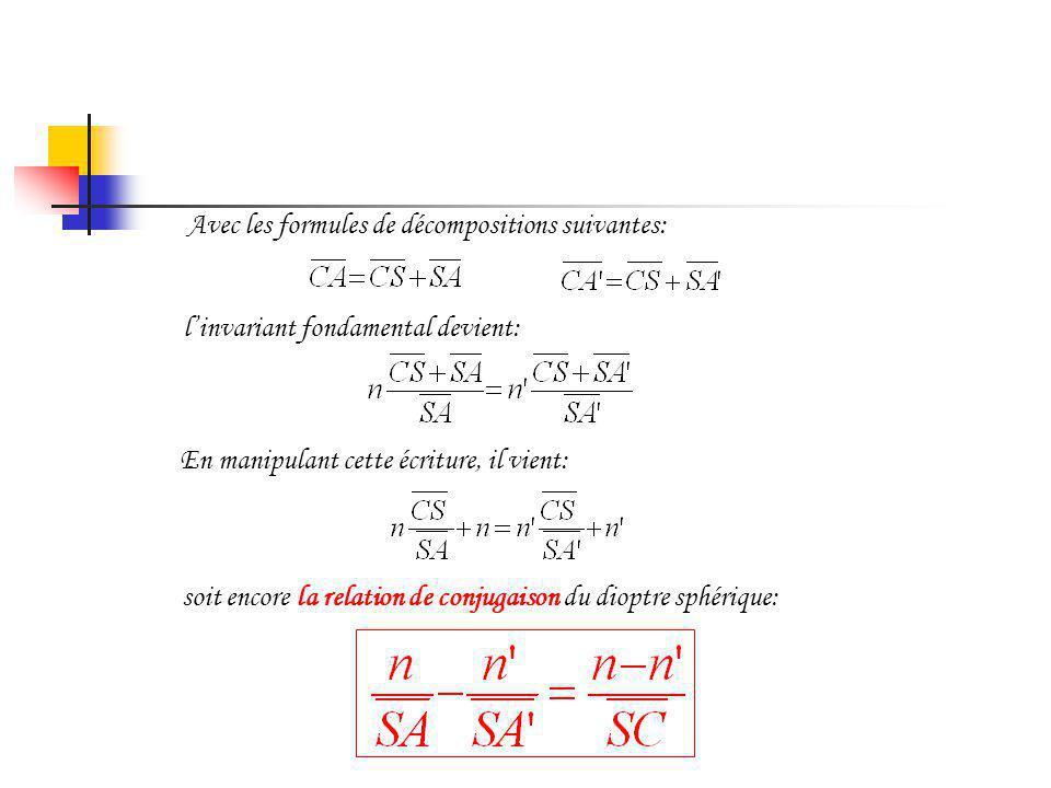 Avec les formules de décompositions suivantes: