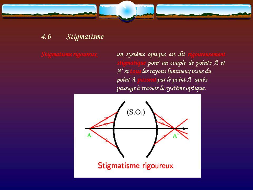 4.6 Stigmatisme