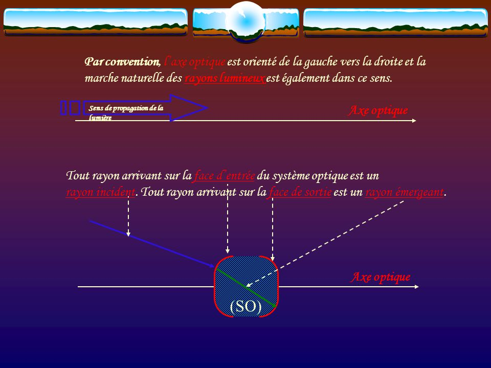 Par convention, l'axe optique est orienté de la gauche vers la droite et la marche naturelle des rayons lumineux est également dans ce sens.