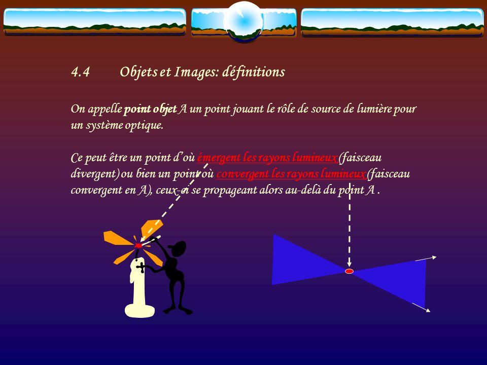 4.4 Objets et Images: définitions
