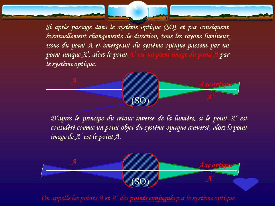 Si après passage dans le système optique (SO), et par conséquent éventuellement changements de direction, tous les rayons lumineux issus du point A et émergeant du système optique passent par un point unique A', alors le point A' est un point image du point A par le système optique.