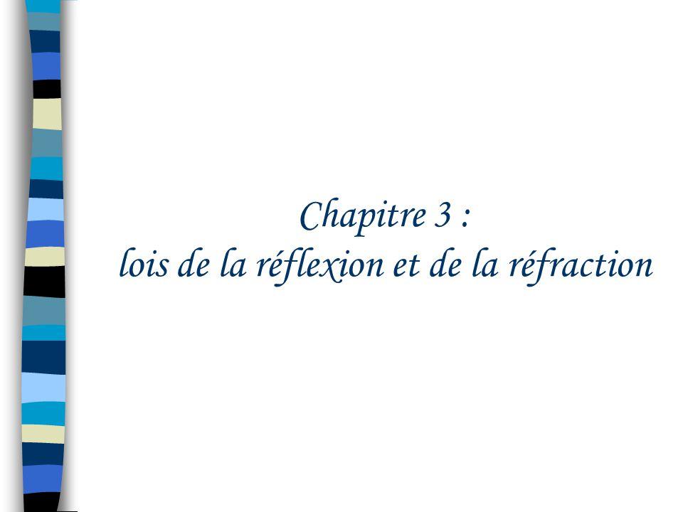 Chapitre 3 : lois de la réflexion et de la réfraction