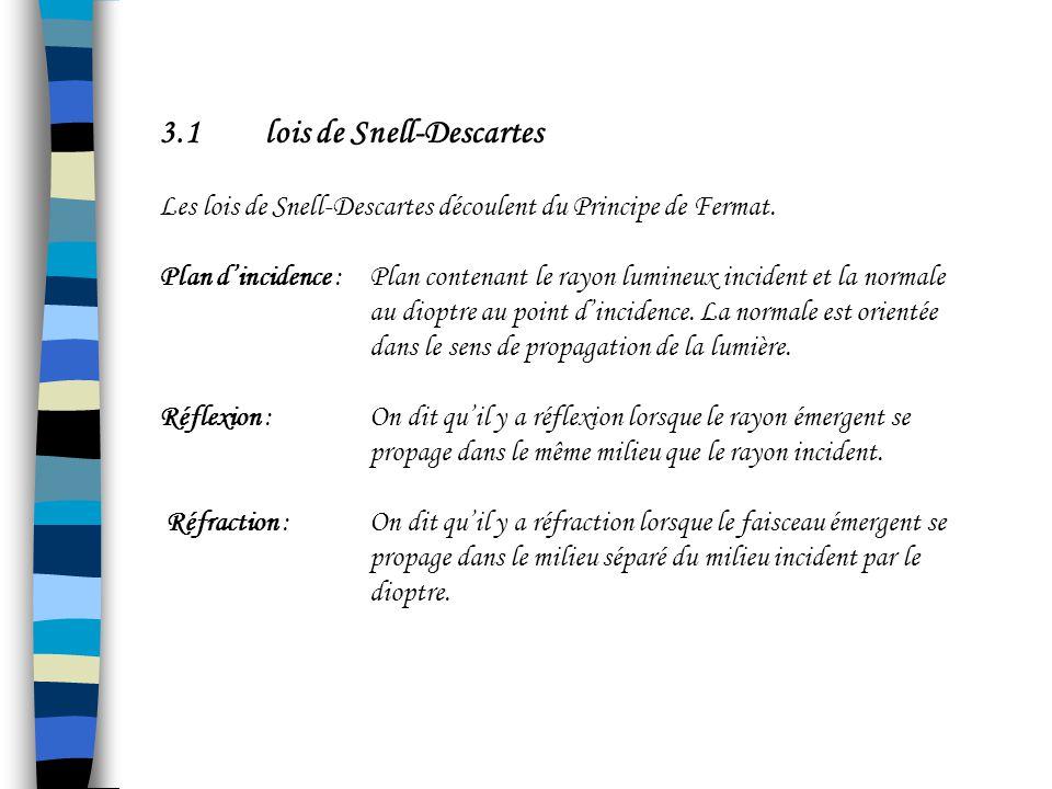 3.1 lois de Snell-Descartes