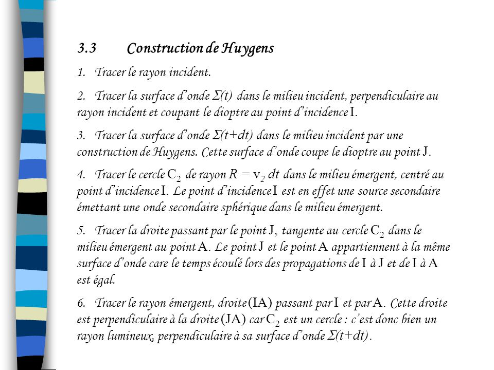 3.3 Construction de Huygens