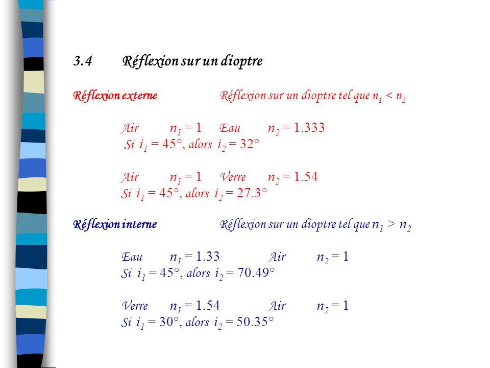 3.4 Réflexion sur un dioptre
