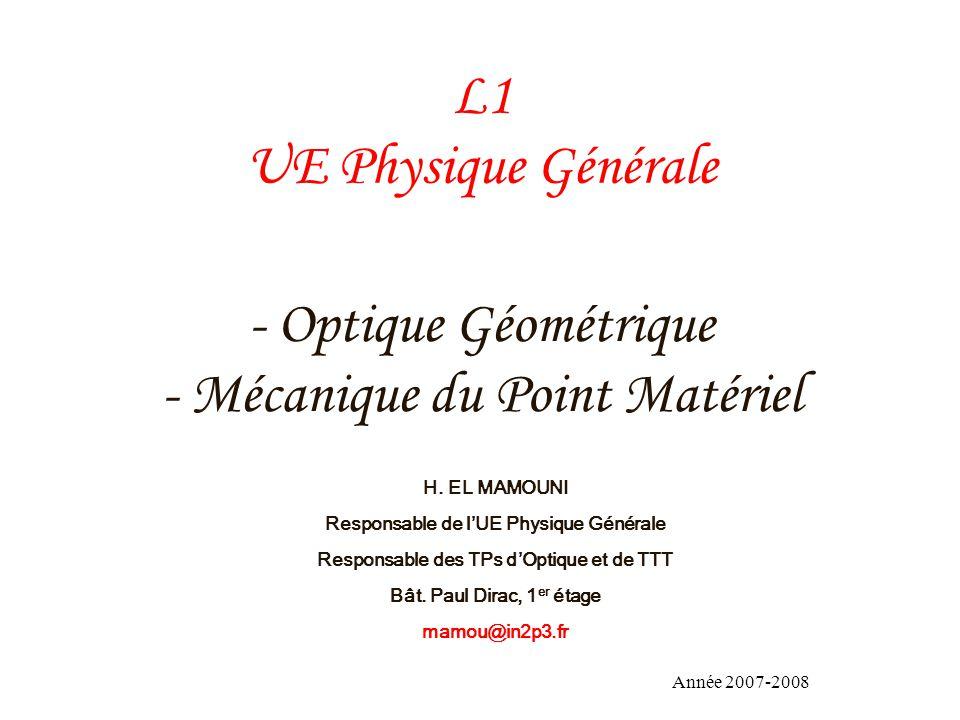 - Optique Géométrique - Mécanique du Point Matériel