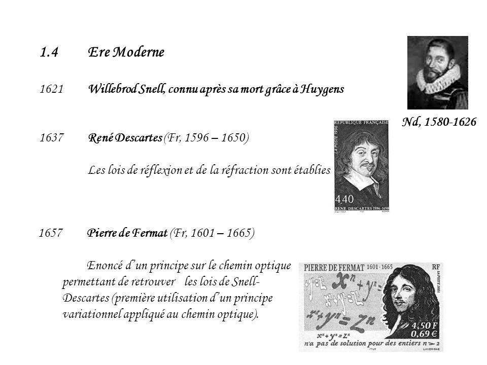 Nd, 1580-1626 1.4 Ere Moderne. 1621 Willebrod Snell, connu après sa mort grâce à Huygens. René Descartes (Fr, 1596 – 1650)