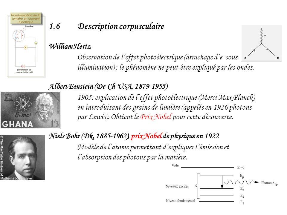 1.6 Description corpusculaire